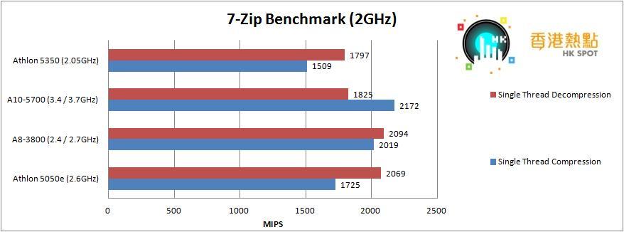 7-Zip-2