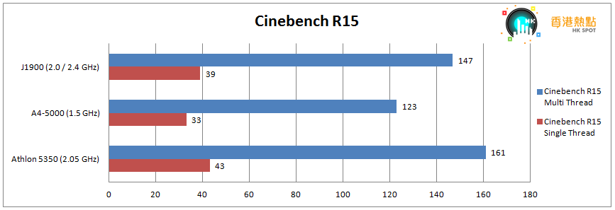 867x297xcinebench.png.pagespeed.ic.Mm7ORlUYjM